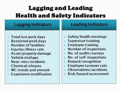LEADING INDICATORS IN SAFETY.  by: Kirby Kraft, Bayer